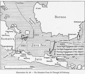 Japanese Invasion of Java