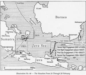 Japanese Invasion of Java
